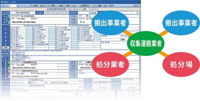 マニフェスト管理システム